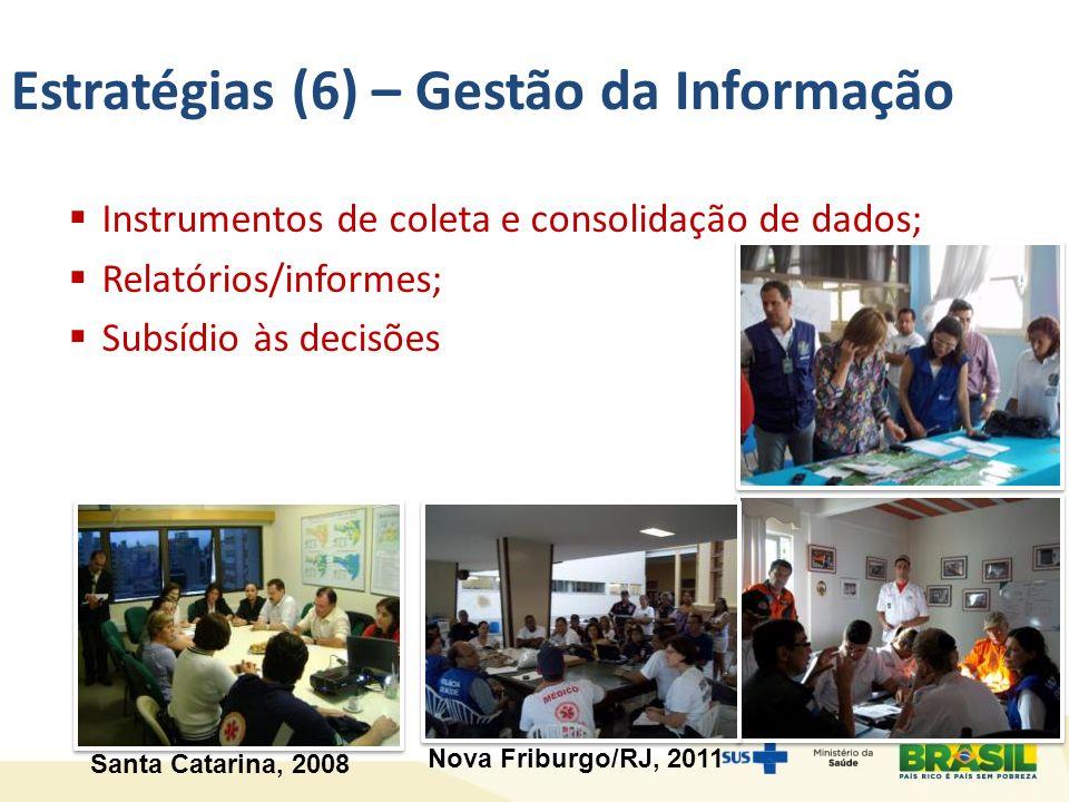 Estratégias (6) – Gestão da Informação