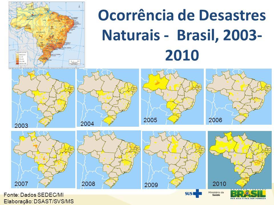 Ocorrência de Desastres Naturais - Brasil, 2003-2010