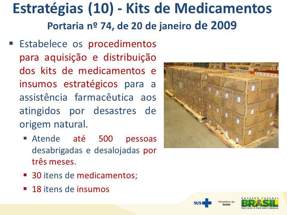 Estratégias (10) - Kits de Medicamentos Portaria nº 74, de 20 de janeiro de 2009