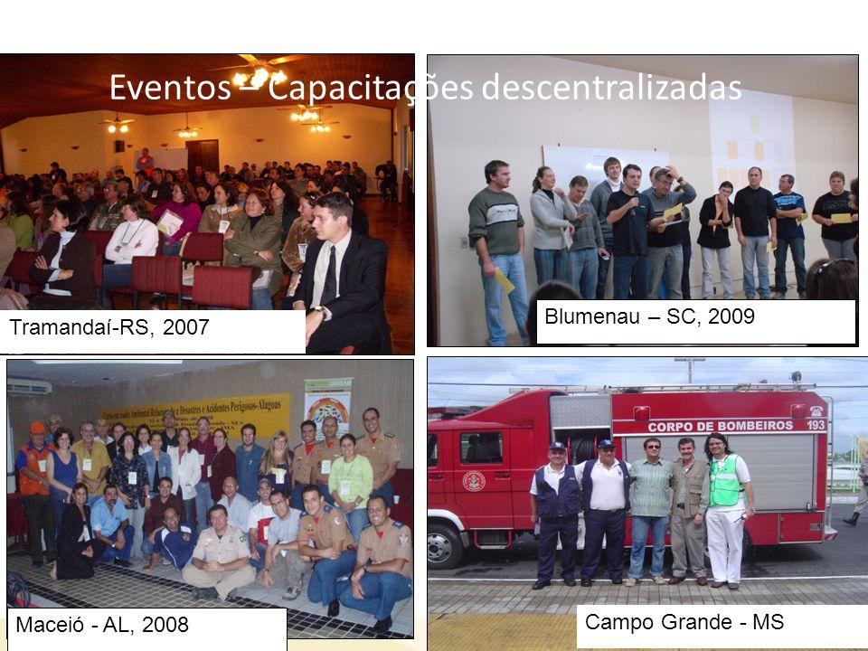 Eventos – Capacitações descentralizadas