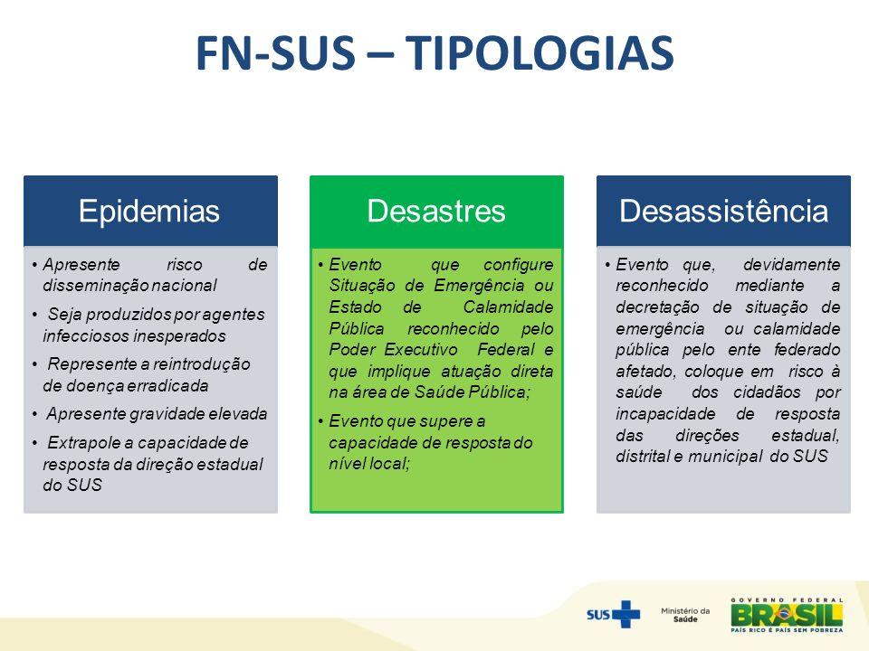 FN-SUS – TIPOLOGIAS Apresente risco de disseminação nacional