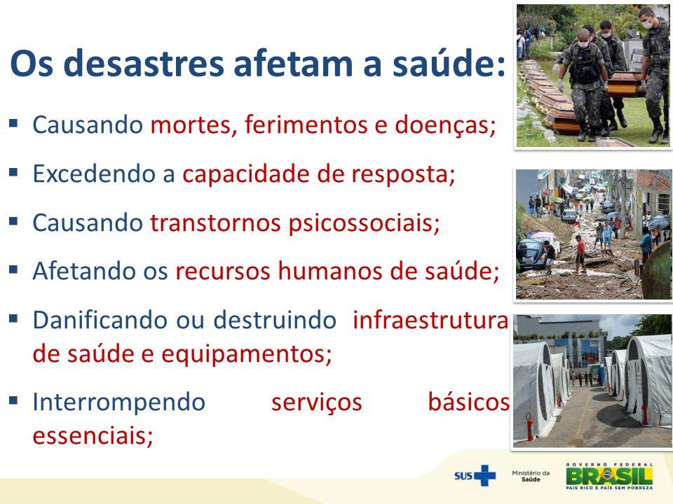 Os desastres afetam a saúde: