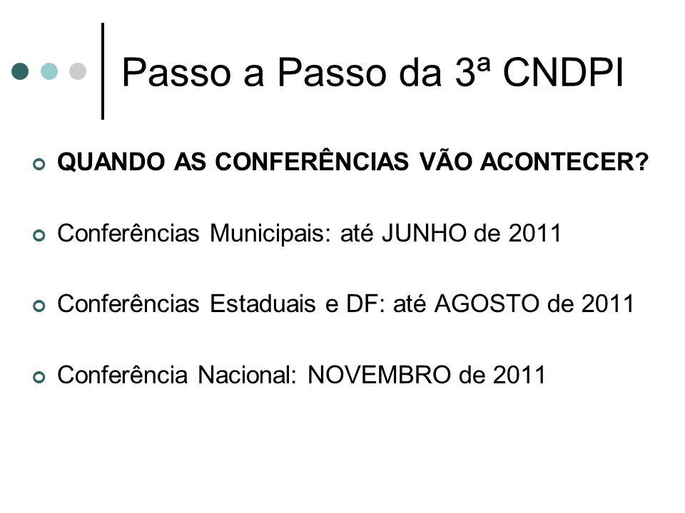 Passo a Passo da 3ª CNDPI QUANDO AS CONFERÊNCIAS VÃO ACONTECER