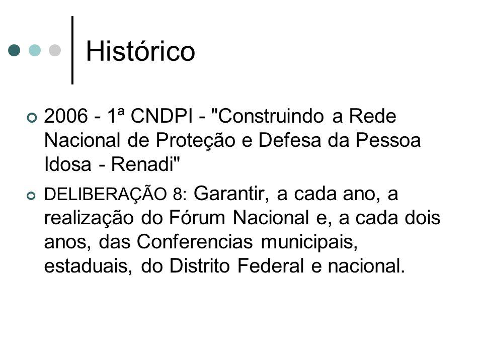 Histórico 2006 - 1ª CNDPI - Construindo a Rede Nacional de Proteção e Defesa da Pessoa Idosa - Renadi