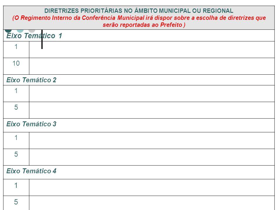 DIRETRIZES PRIORITÁRIAS NO ÂMBITO MUNICIPAL OU REGIONAL