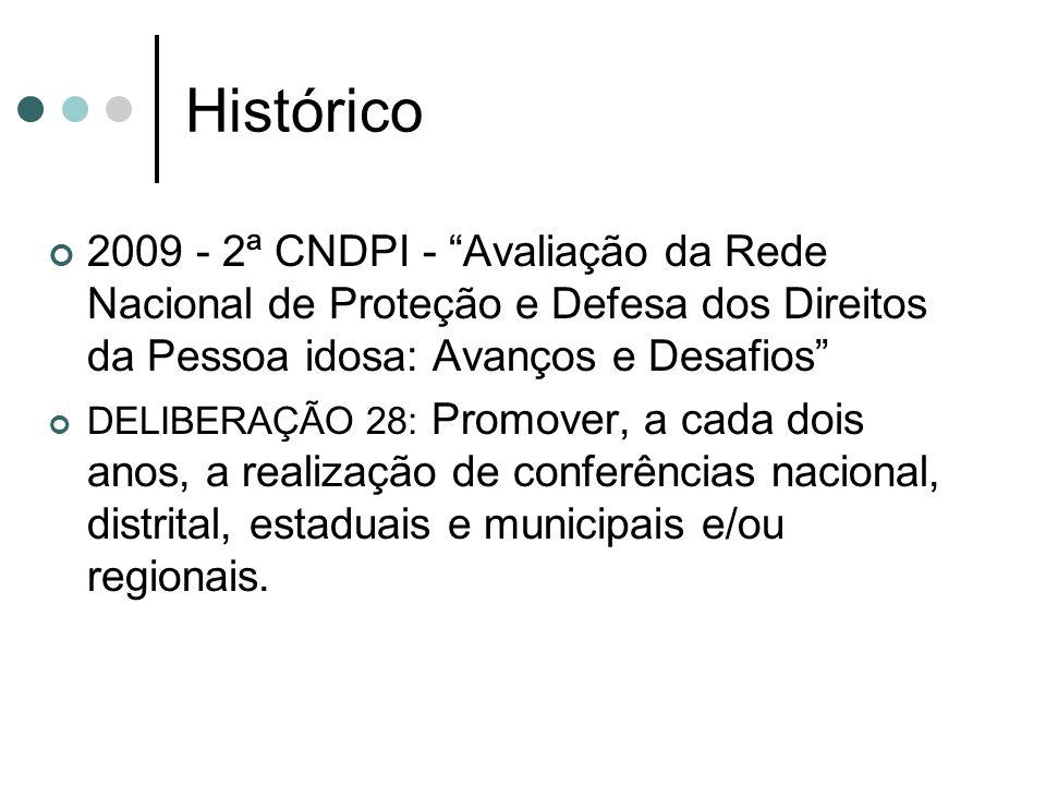 Histórico 2009 - 2ª CNDPI - Avaliação da Rede Nacional de Proteção e Defesa dos Direitos da Pessoa idosa: Avanços e Desafios