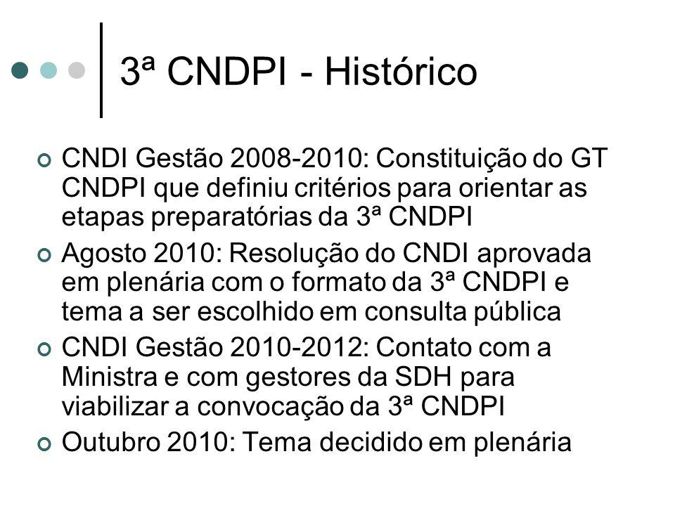 3ª CNDPI - Histórico CNDI Gestão 2008-2010: Constituição do GT CNDPI que definiu critérios para orientar as etapas preparatórias da 3ª CNDPI.