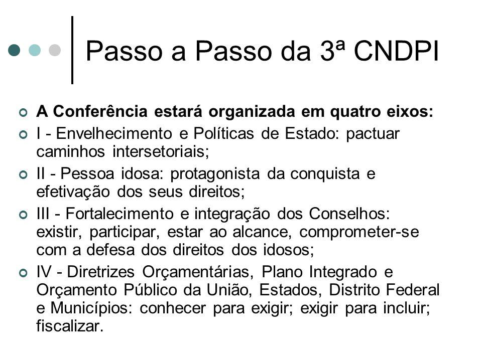 Passo a Passo da 3ª CNDPI A Conferência estará organizada em quatro eixos: