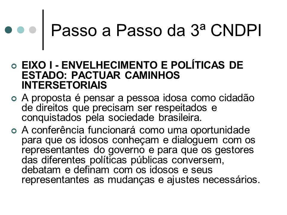 Passo a Passo da 3ª CNDPI EIXO I - ENVELHECIMENTO E POLÍTICAS DE ESTADO: PACTUAR CAMINHOS INTERSETORIAIS.