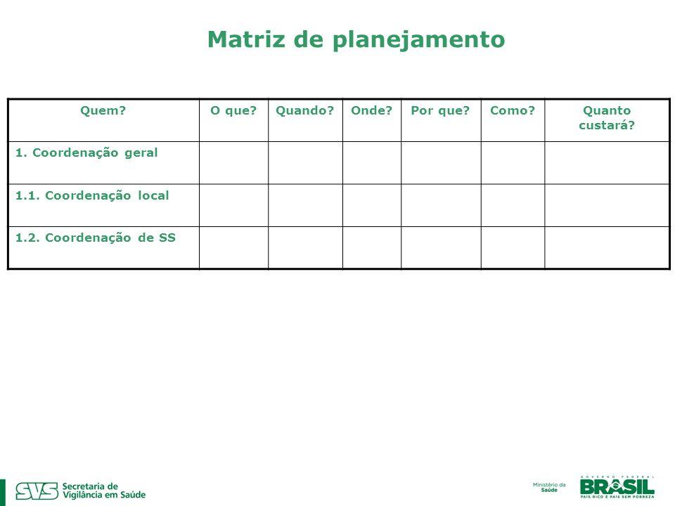 Matriz de planejamento