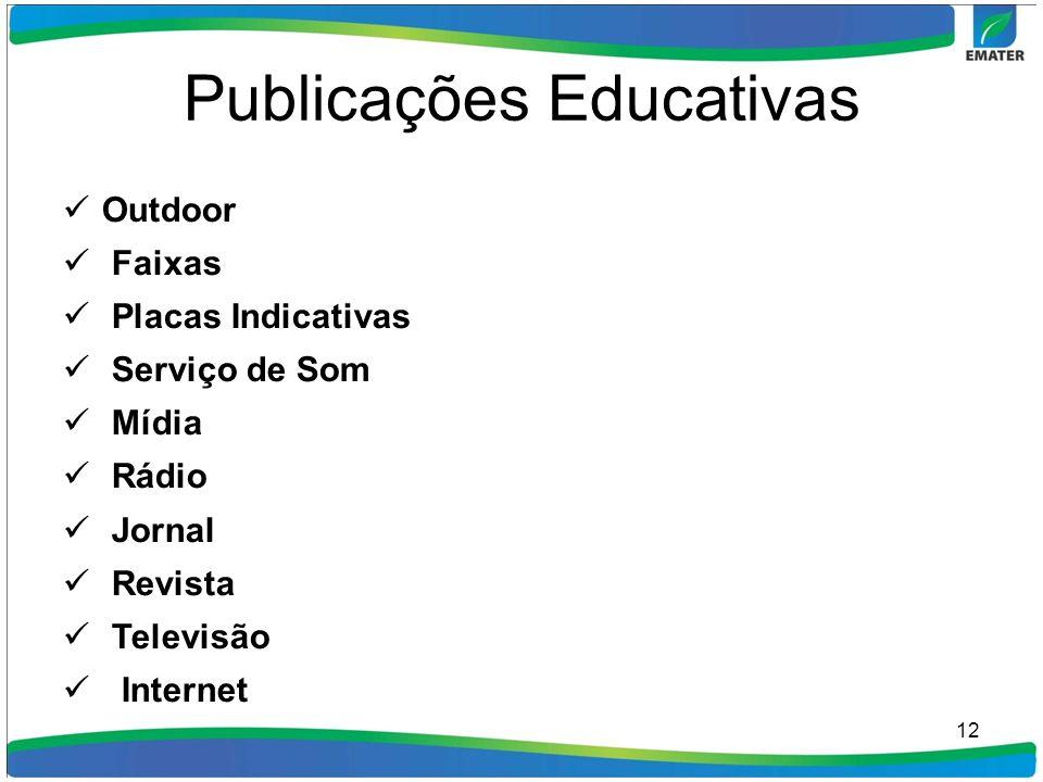 Publicações Educativas