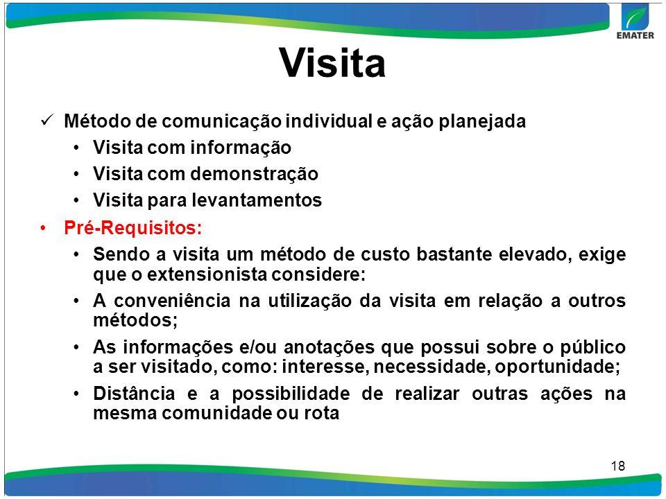 Visita Método de comunicação individual e ação planejada