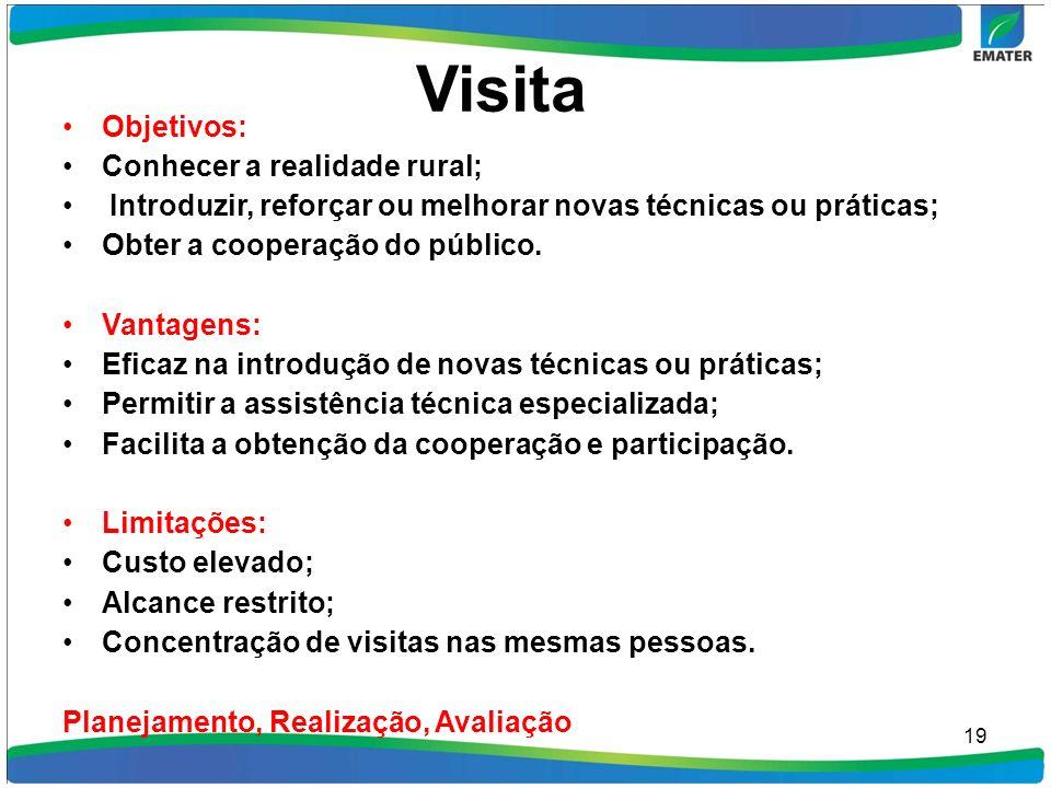 Visita Objetivos: Conhecer a realidade rural;