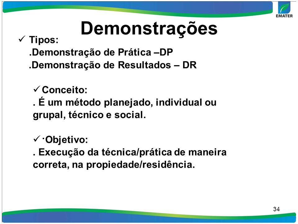 Demonstrações Tipos: .Demonstração de Prática –DP