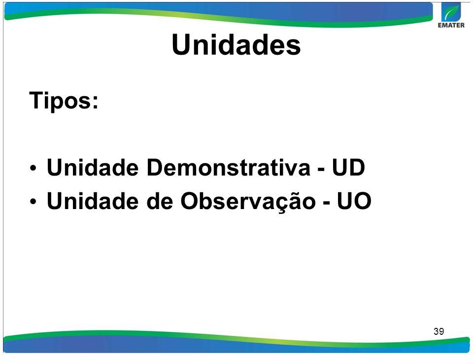 Unidades Tipos: Unidade Demonstrativa - UD Unidade de Observação - UO
