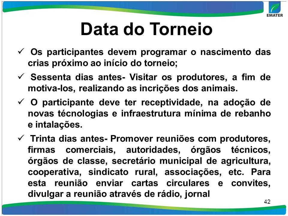 Data do Torneio Os participantes devem programar o nascimento das crias próximo ao início do torneio;