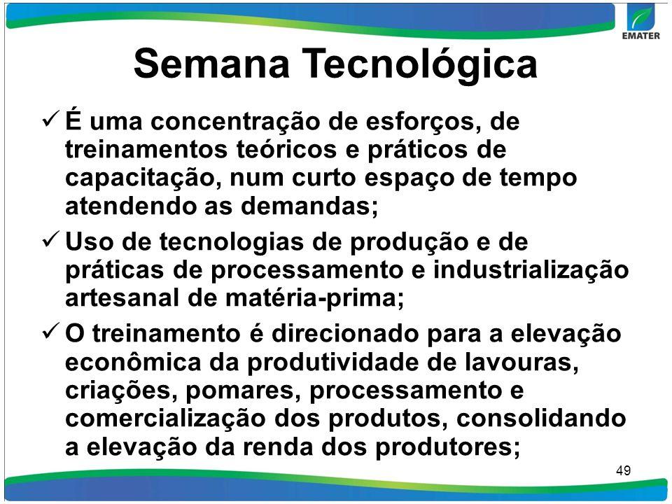 Semana Tecnológica