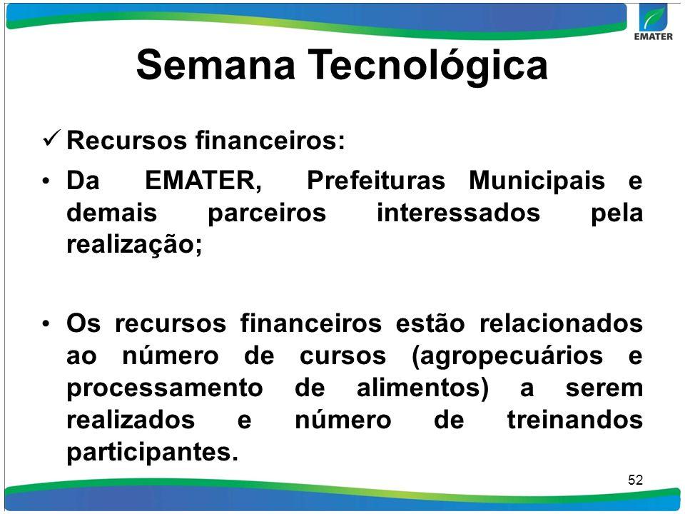 Semana Tecnológica Recursos financeiros: