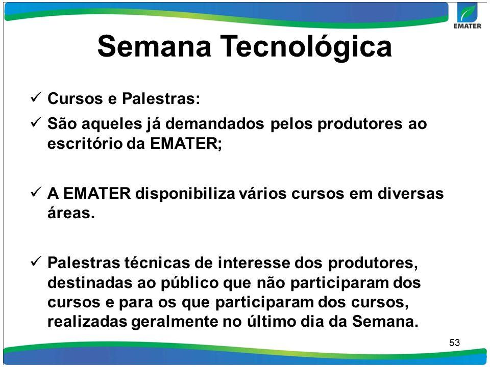 Semana Tecnológica Cursos e Palestras: