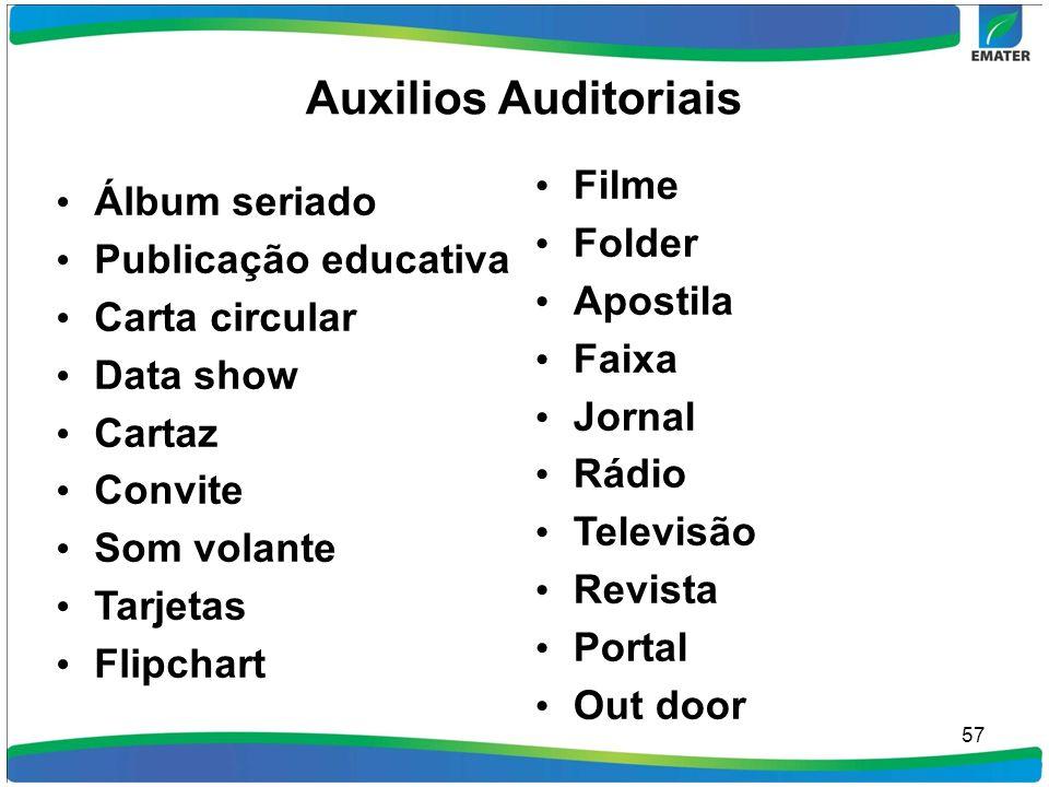 Auxilios Auditoriais Filme Álbum seriado Folder Publicação educativa