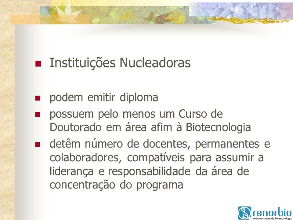 Instituições Nucleadoras