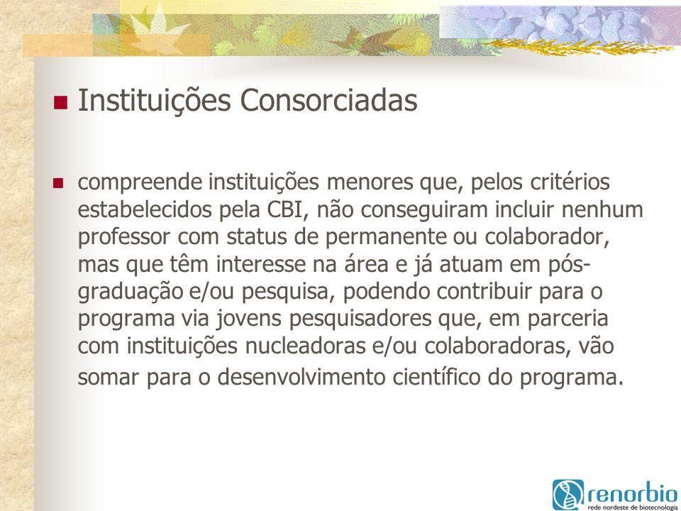 Instituições Consorciadas