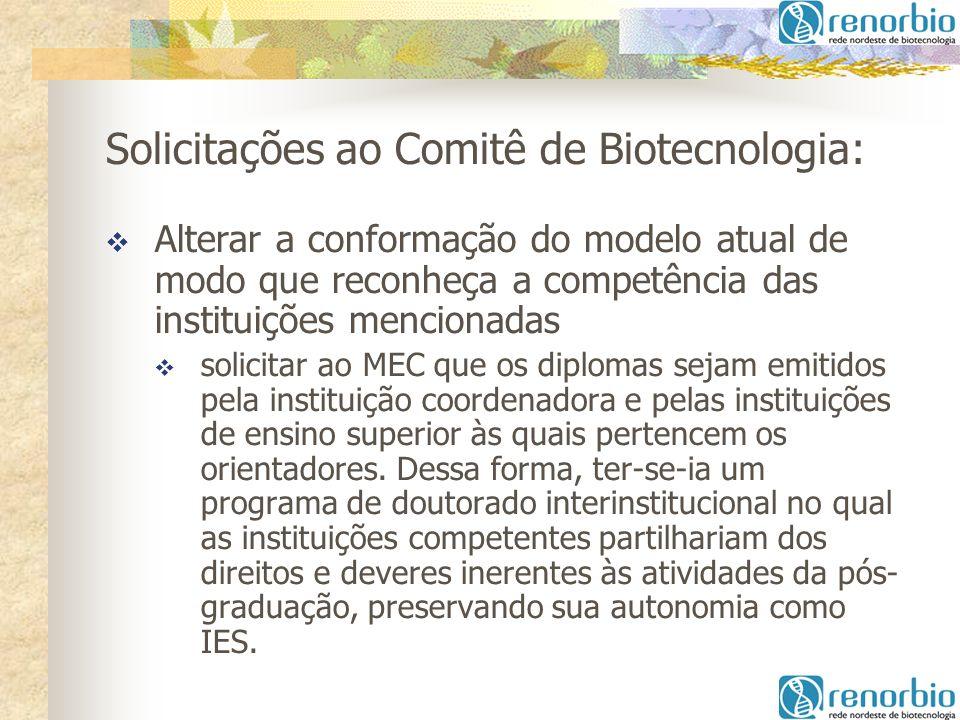 Solicitações ao Comitê de Biotecnologia: