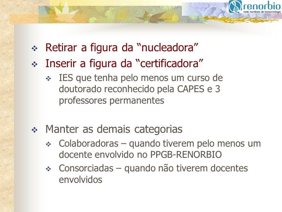 Retirar a figura da nucleadora Inserir a figura da certificadora