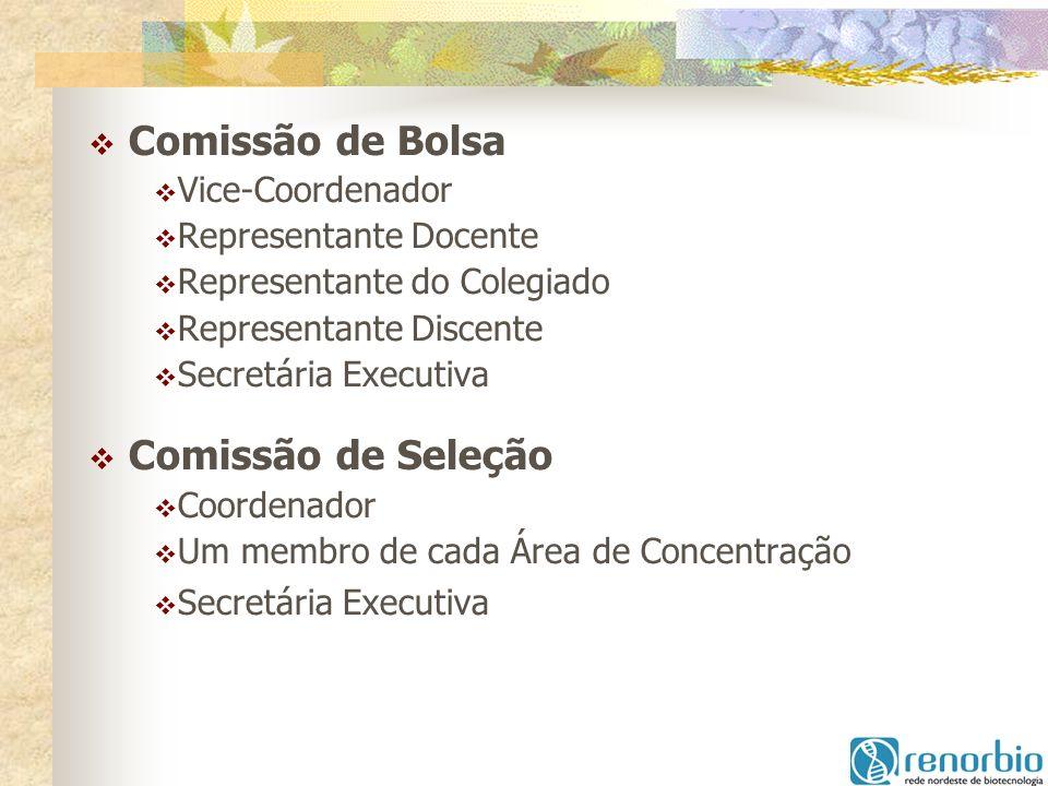 Comissão de Bolsa Comissão de Seleção Vice-Coordenador