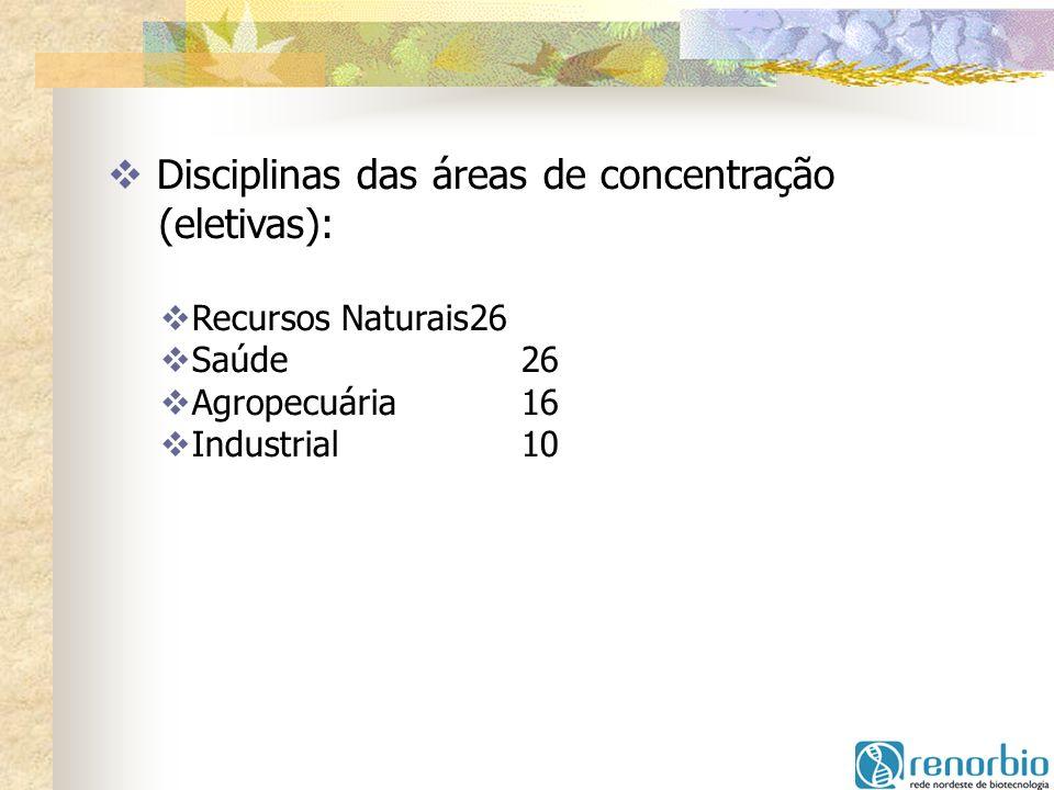 Disciplinas das áreas de concentração (eletivas):