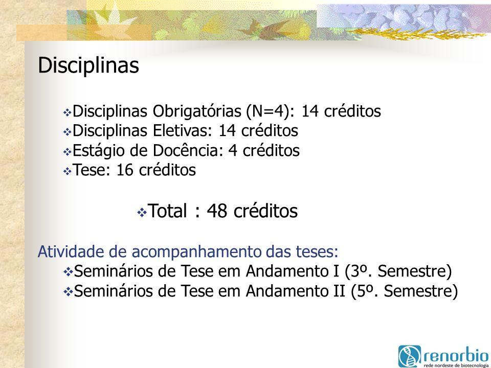 Disciplinas Total : 48 créditos
