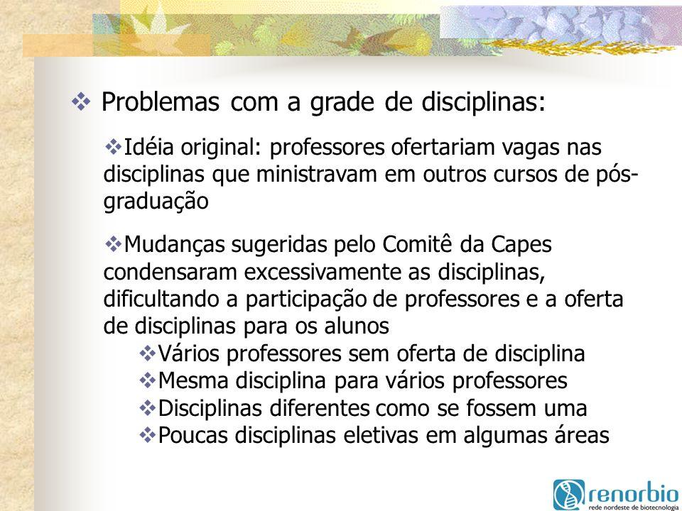 Problemas com a grade de disciplinas: