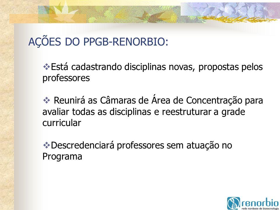 AÇÕES DO PPGB-RENORBIO: