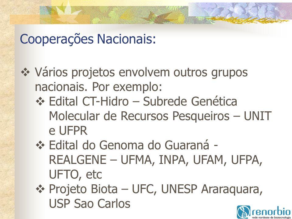Cooperações Nacionais: