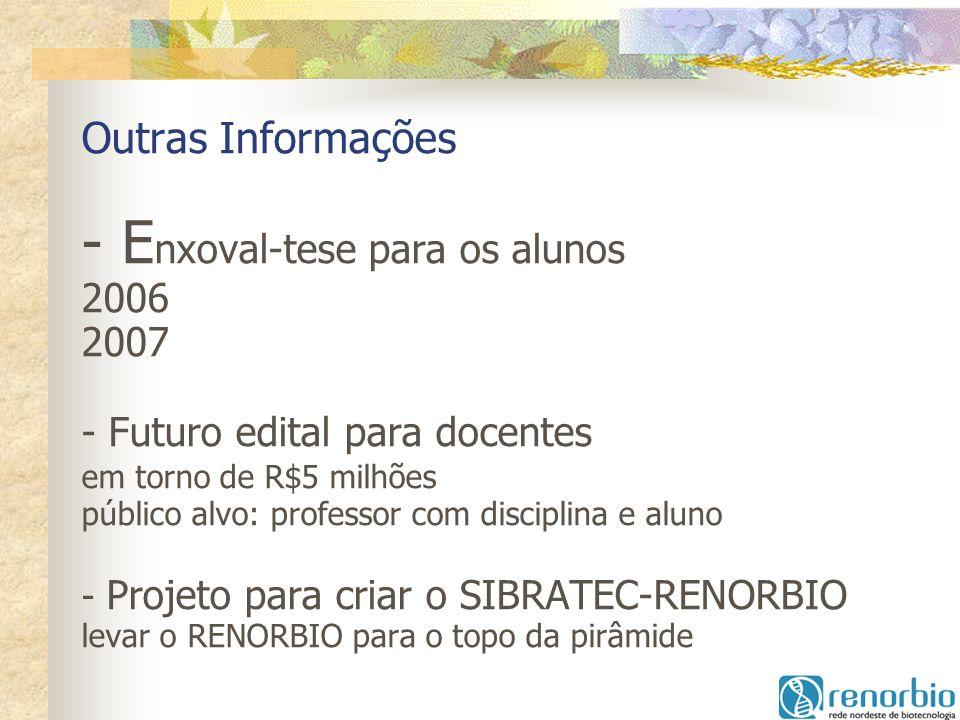 Outras Informações - Enxoval-tese para os alunos. 2006