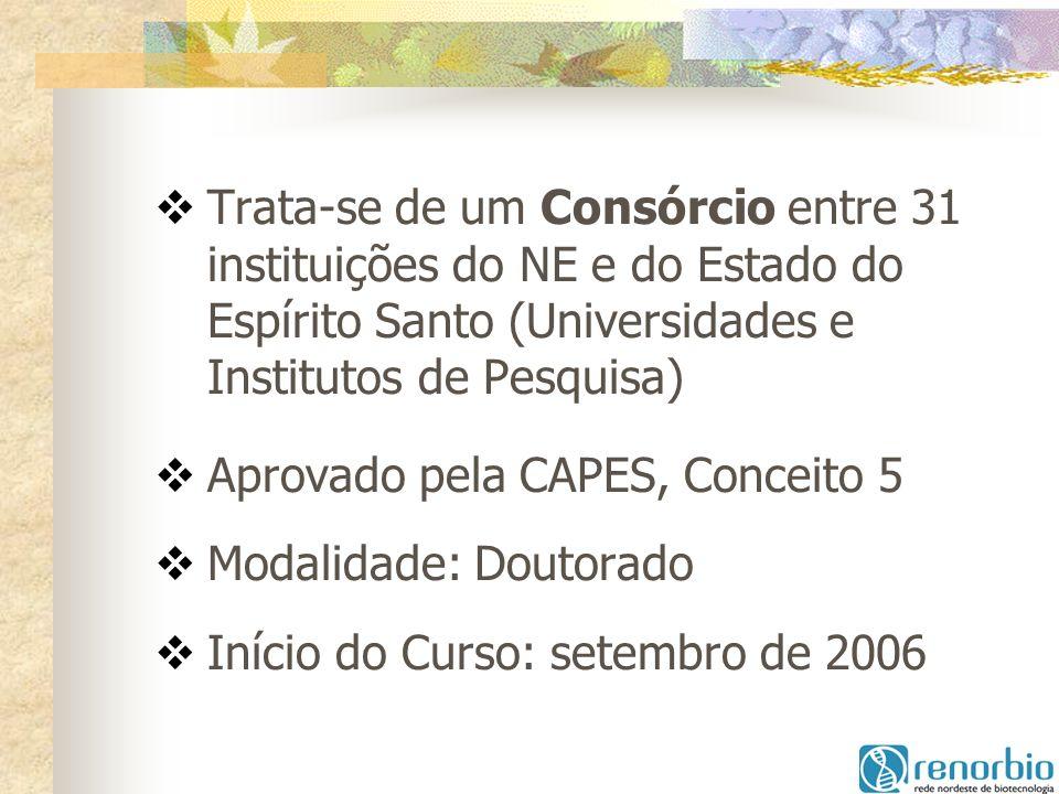 Trata-se de um Consórcio entre 31 instituições do NE e do Estado do Espírito Santo (Universidades e Institutos de Pesquisa)