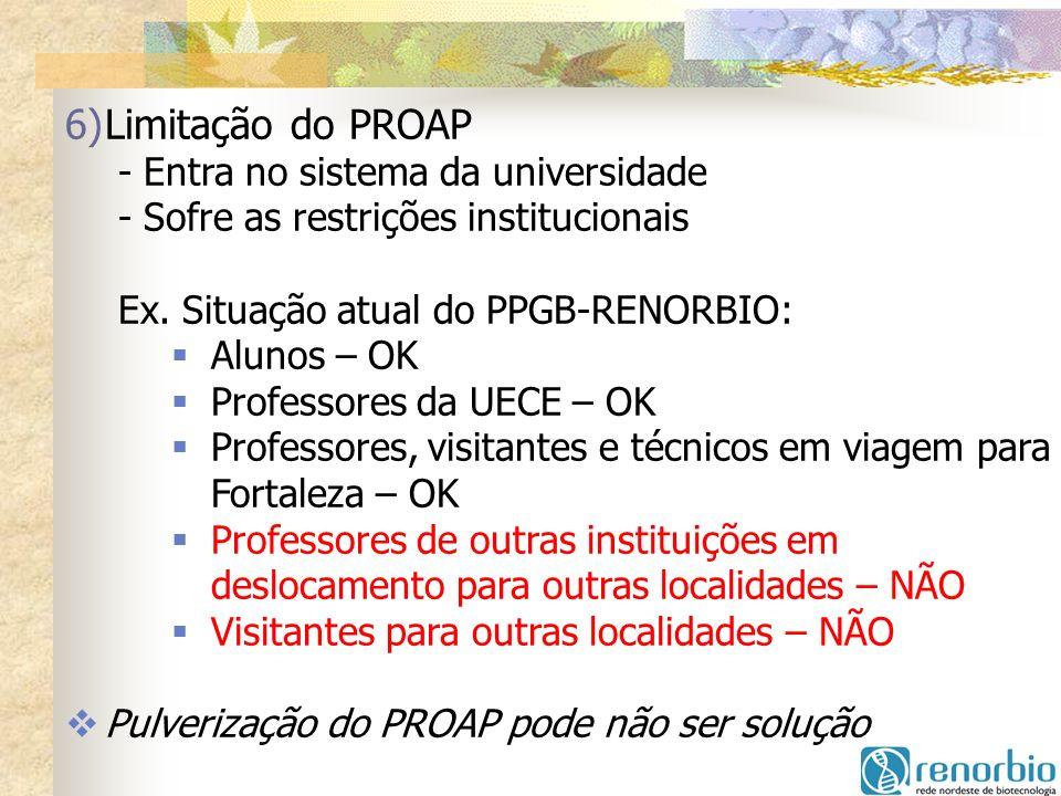 Limitação do PROAP - Entra no sistema da universidade
