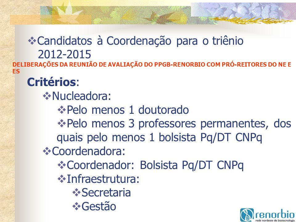 Candidatos à Coordenação para o triênio 2012-2015 Critérios: