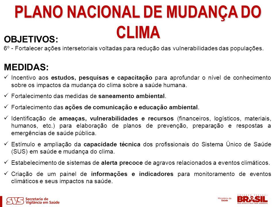 PLANO NACIONAL DE MUDANÇA DO CLIMA