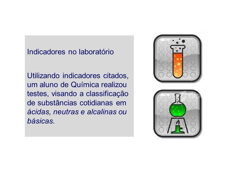 Indicadores no laboratório