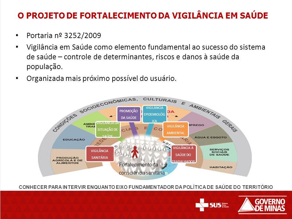 O PROJETO DE FORTALECIMENTO DA VIGILÂNCIA EM SAÚDE
