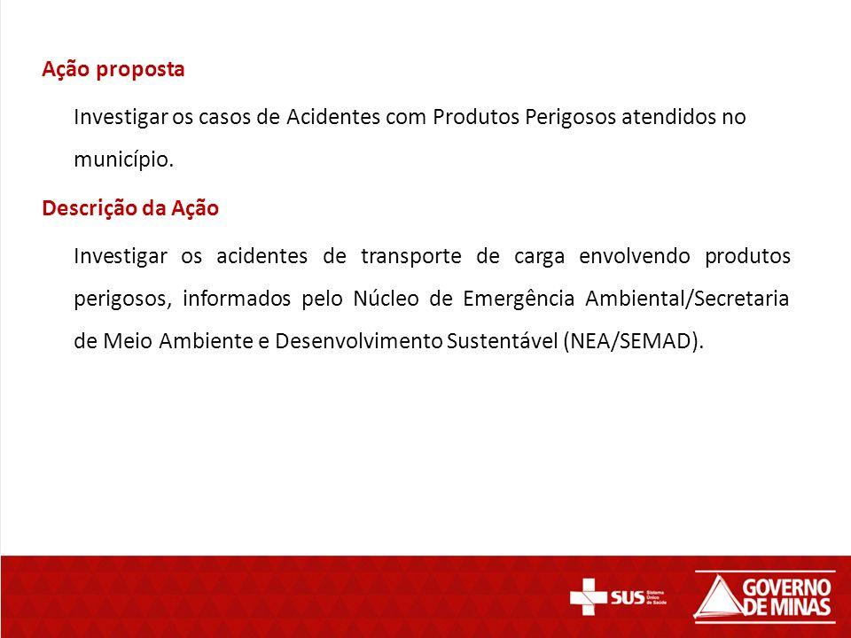 Ação proposta Investigar os casos de Acidentes com Produtos Perigosos atendidos no município.