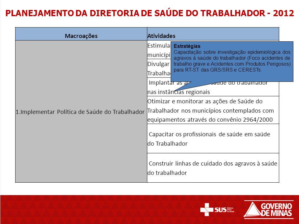 PLANEJAMENTO DA DIRETORIA DE SAÚDE DO TRABALHADOR - 2012