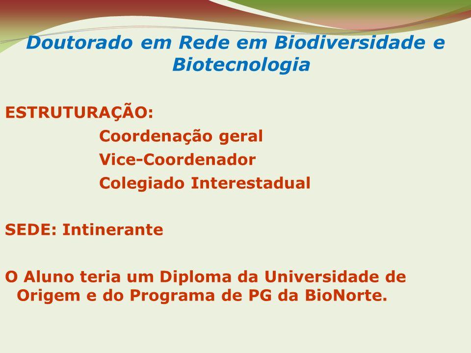 Doutorado em Rede em Biodiversidade e Biotecnologia