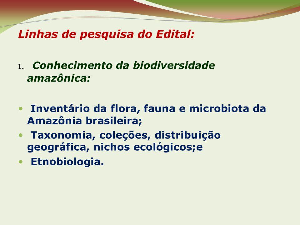 Linhas de pesquisa do Edital: