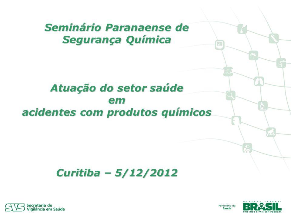 Seminário Paranaense de acidentes com produtos químicos