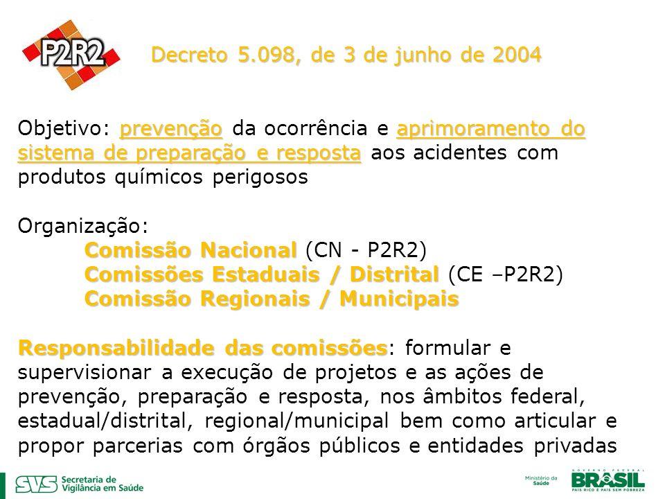 Decreto 5.098, de 3 de junho de 2004