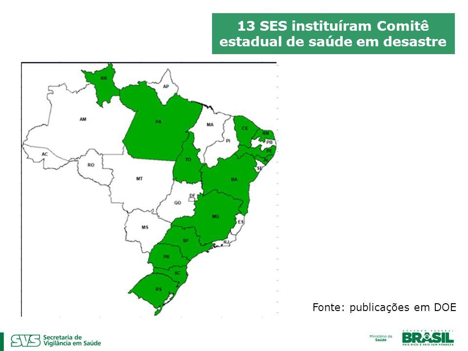13 SES instituíram Comitê estadual de saúde em desastre