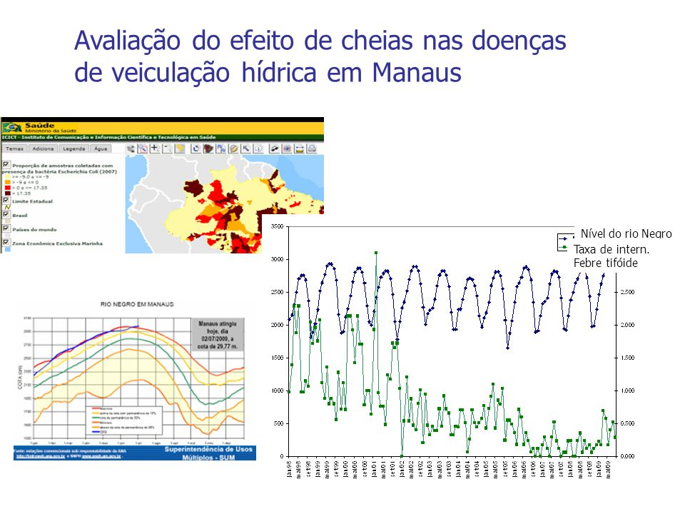 Avaliação do efeito de cheias nas doenças de veiculação hídrica em Manaus