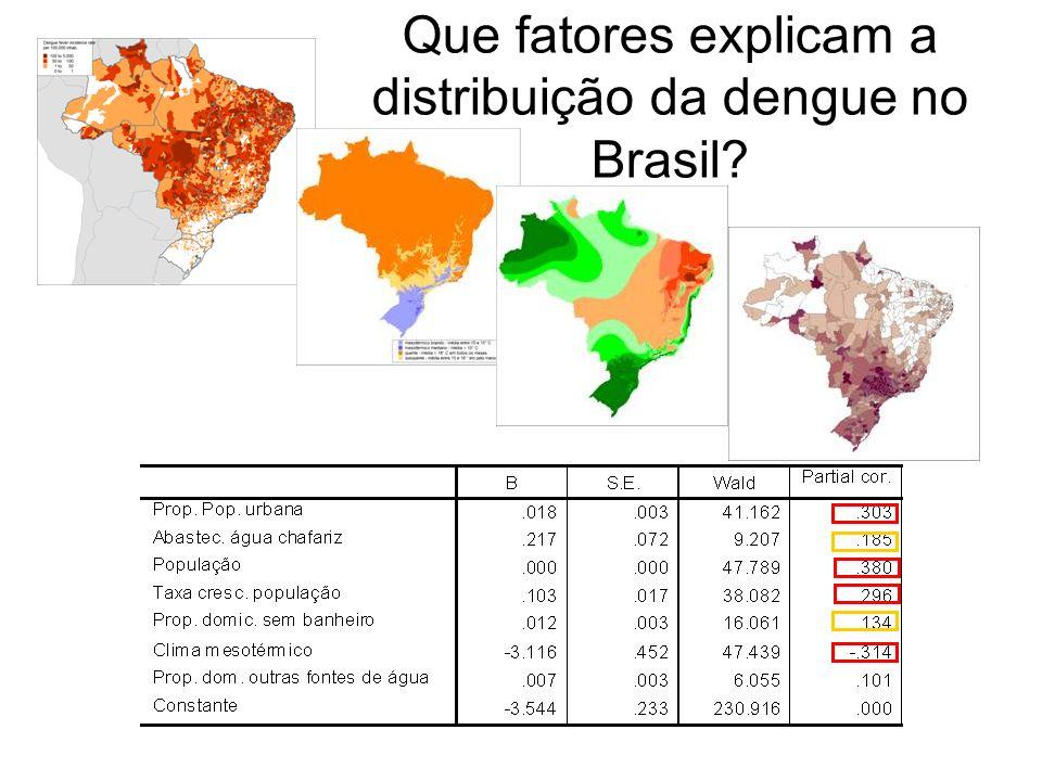 Que fatores explicam a distribuição da dengue no Brasil